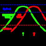 Transpondeur AIS, antenne dédiée ou splitter d'antenne ? [MAJ]