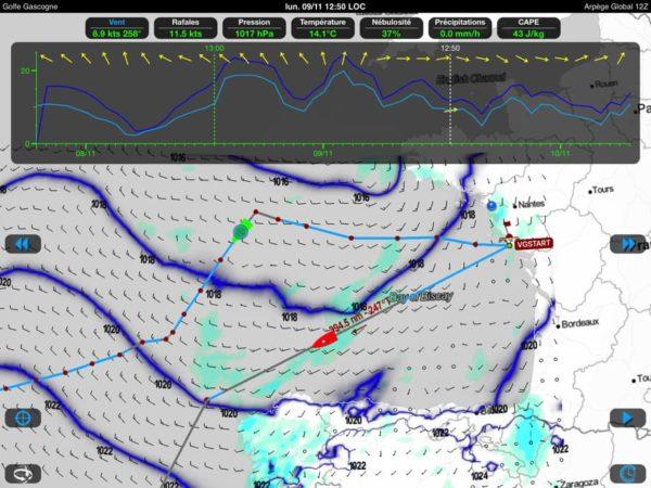 Routage prévisionnel à J-1 GFS 0,25°