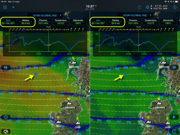 Pour la même vitesse de vent moyen, l'écart avec avec la vitesse des rafales s'est complètement réduit dans un système stabilisé.